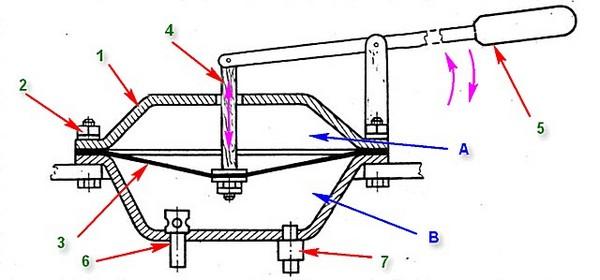 Схема действия мембранного насоса