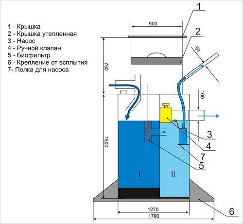 Устройство вертикального септика