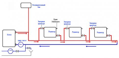 Ленинградская система отопления