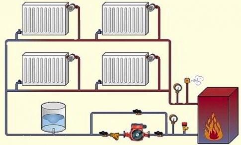 Однотрубная система отопления на два этажа