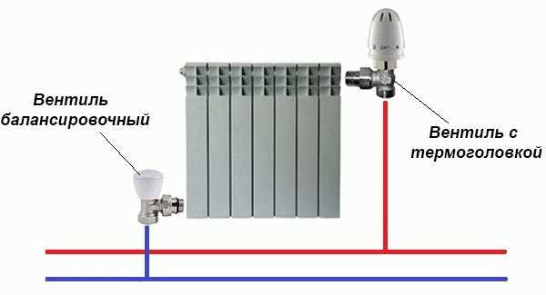 подводка с автоматическим регулированием