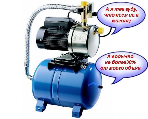 Шумный агрегат