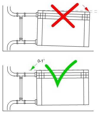 Как правильно устанавливать радиатор отопления