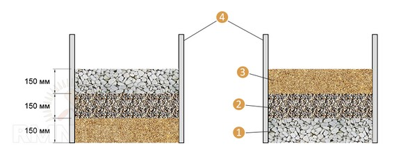 Многослойные фильтры