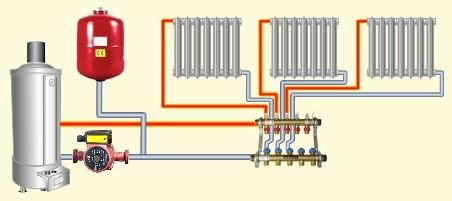 Разводка труб отопления (коллекторная)