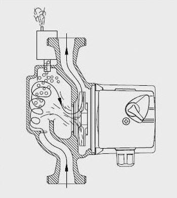 Как работает насос для отопления