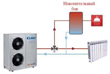 Система воздух-вода