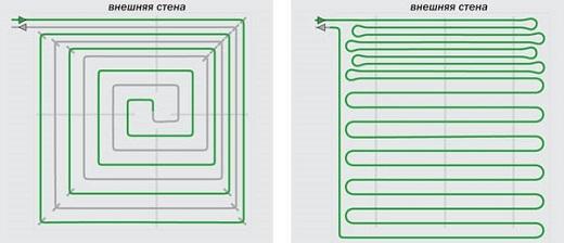 Схемы двух разных типов укладки труб